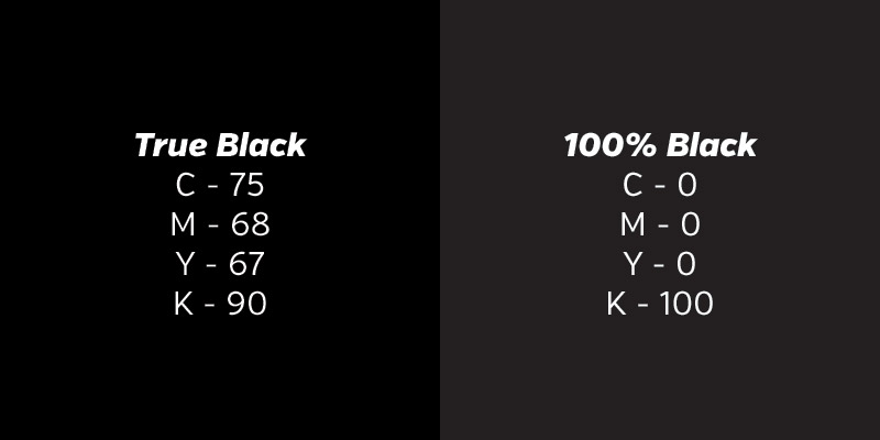 True Black in CMYK Color