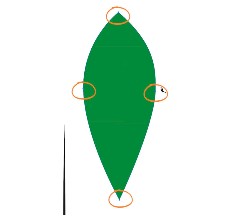 Highlighted Anchor Points